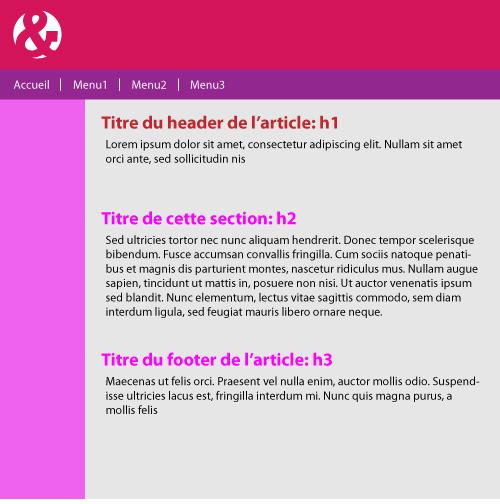 balise article html5
